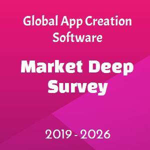 Global App Creation Software Market