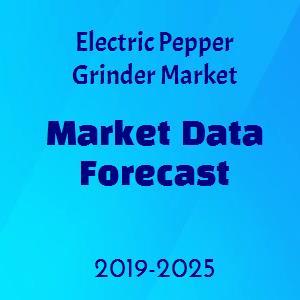 Electric Pepper Grinder Market