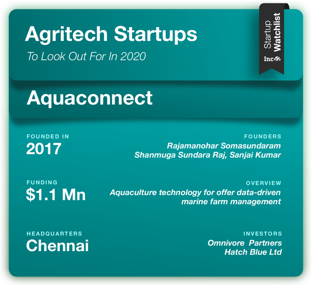Aquaconnect agritech startups