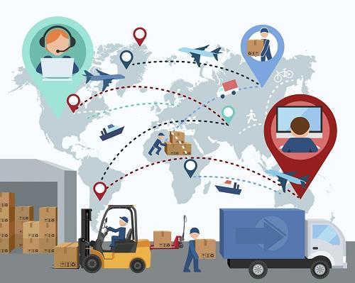 Rising Demand for Supply Chain Visibility Software Market