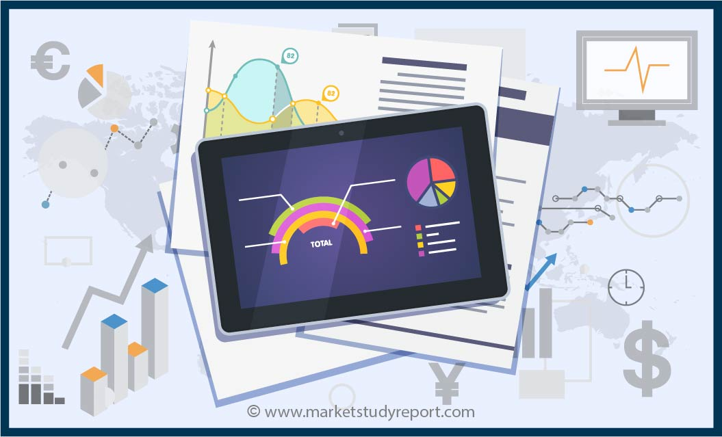 Services Procurement Solutions Market Size 2020 - Application, Trends, Growth, Opportunities and Worldwide Forecast to 2025