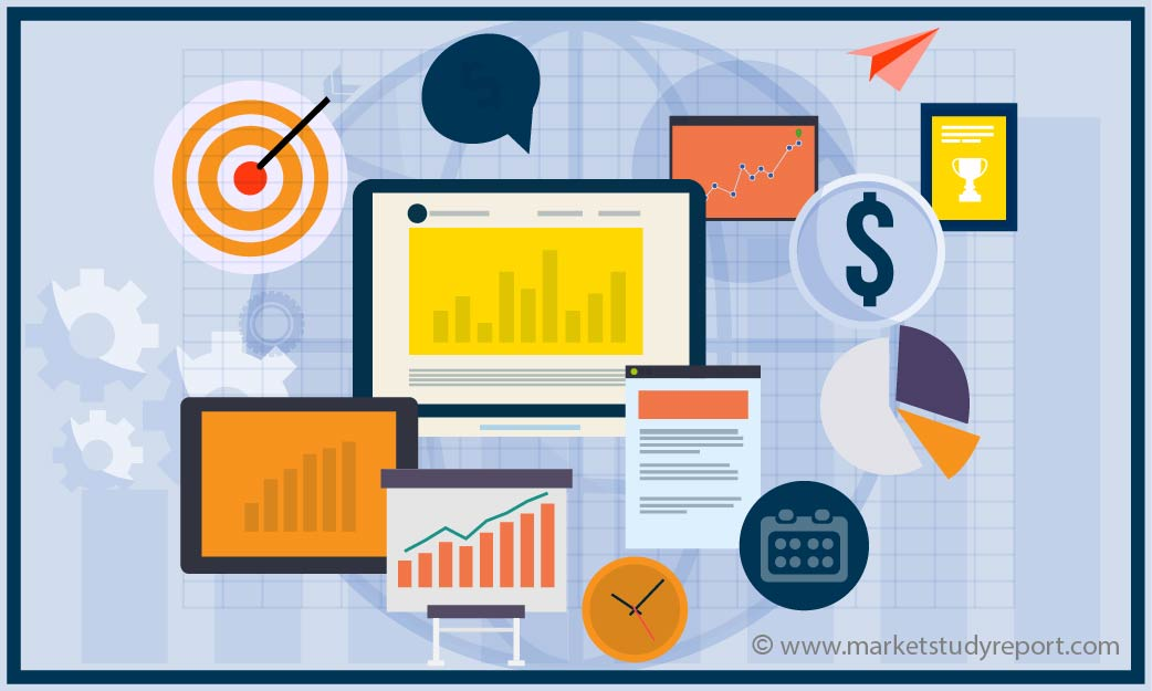 Digital Freight Forwarder Market Overview, Growth Forecast, Demand and Development Research Report to 2025