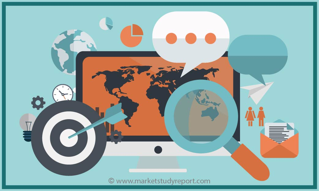 IoT Procurement Market by Type, Application, Element - Global Trends and Forecast to 2025