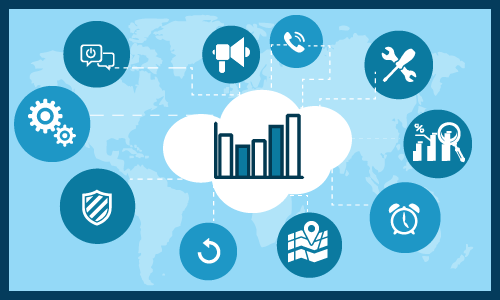 Dock and Yard Management Software  Market Research Key Players, Industry Overview, Supply Chain and Analysis to 2020  -  2025
