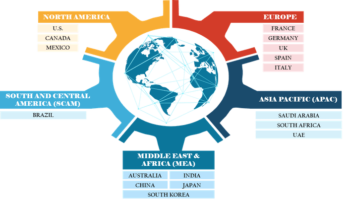 Human Resource Management Software Market