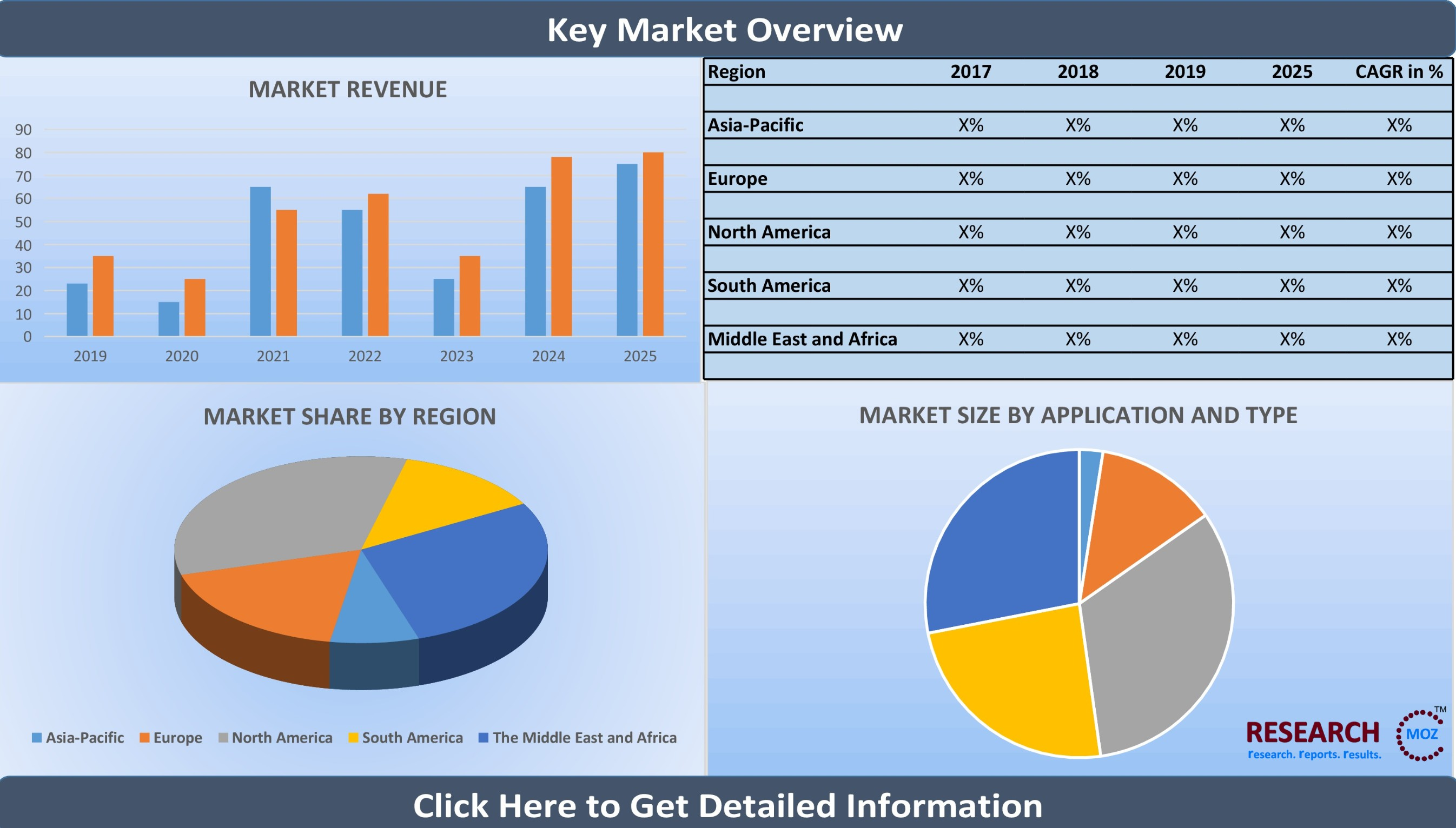 Contract Life-Cycle Management Market