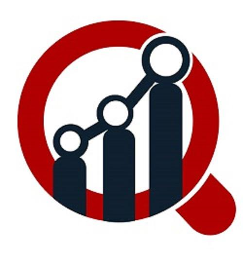 Logistics Automation Market 2020 Covid-19 Analysis, Segments, Size, Share, Industry Growth and Recent Trends by Forecast to 2024