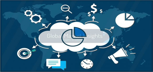 Supply Chain Procurement Software Market Size, Share, Trend & Growth Forecast to 2025
