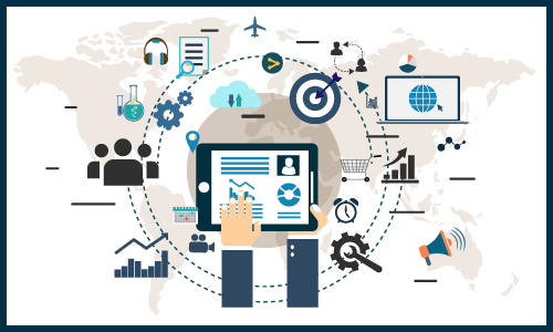 Supply Chain Analytics Technology Software Market Incredible Possibilities, Growth with Industry Study, Detailed Analysis and Forecast to 2027