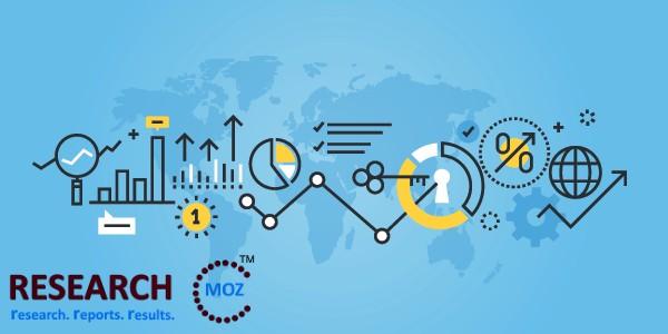 Blockchain in Supply Chain Market