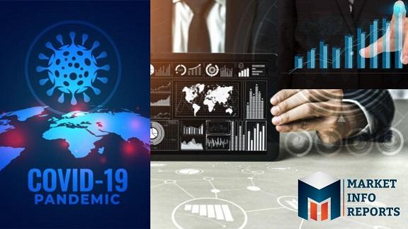 Procurement-Business-Analytics-market