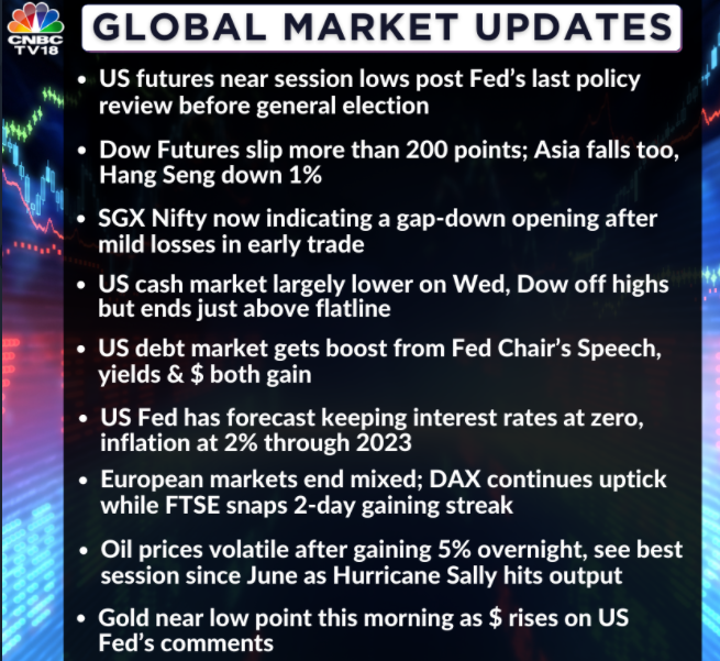 Take a look at how markets are performing elsewhere.