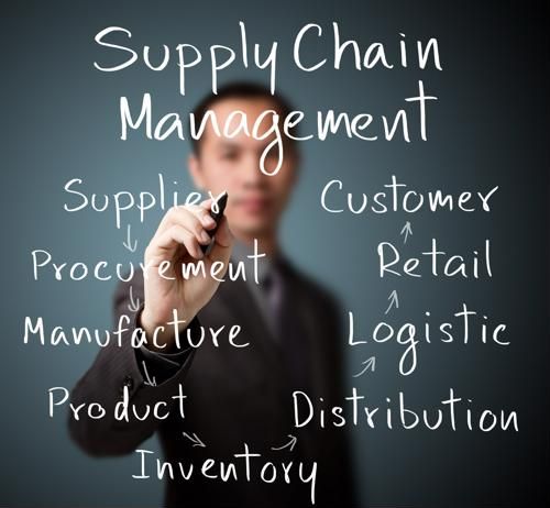 6 tips for purchasing in a widespread supply chain