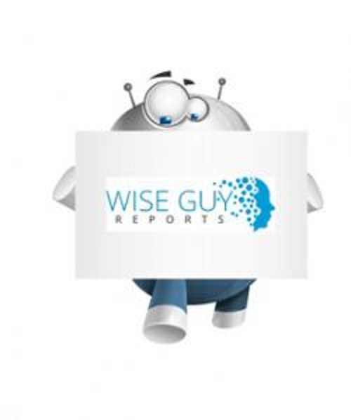 Global Web Performance Monitoring Software Market 2020 Analysis, Opportunities & Forecast To 2026