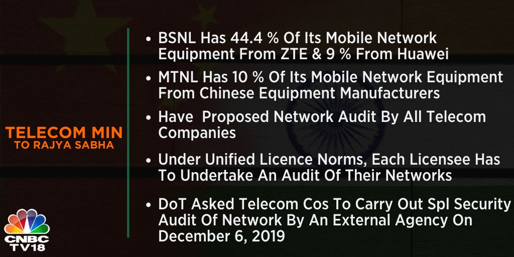 Telecom Ministry tells Rajya Sabha, it has proposed network audits by all telecom companies. Under unified licence norms, each licensee has to undertake an audit of their networks.