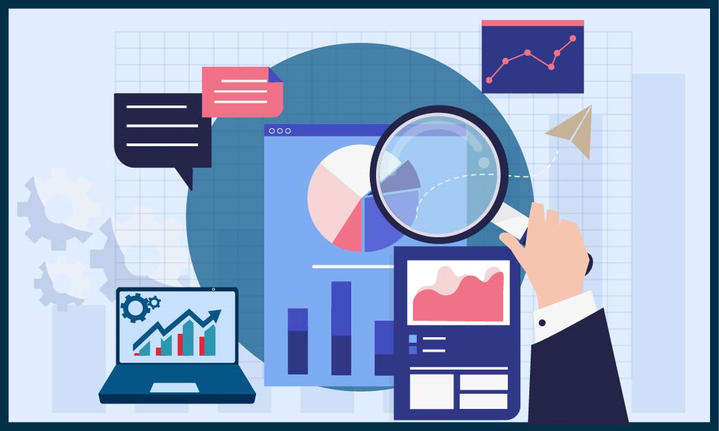 Warehouse Management System Market Size Growth Forecast 2020 to 2026