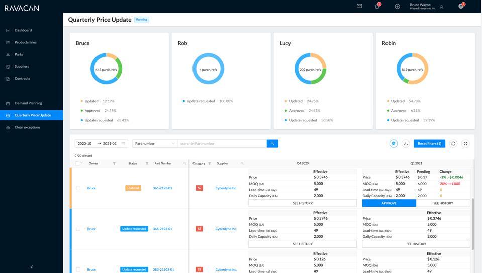 Ravacan's Quarterly Price Update tool