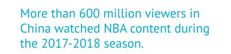 China NBA Viewers