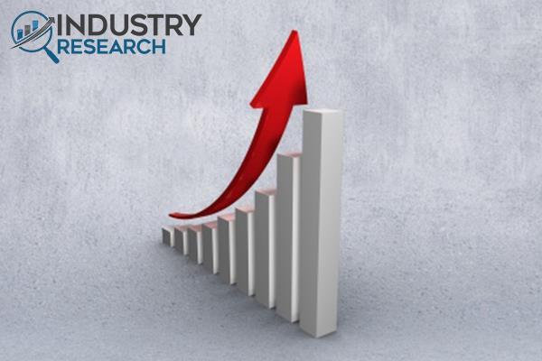 Industry Research Biz