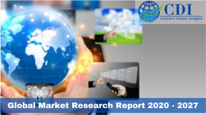 Global Smart Process Application (SPA) Market Research Report 2020 - 2027