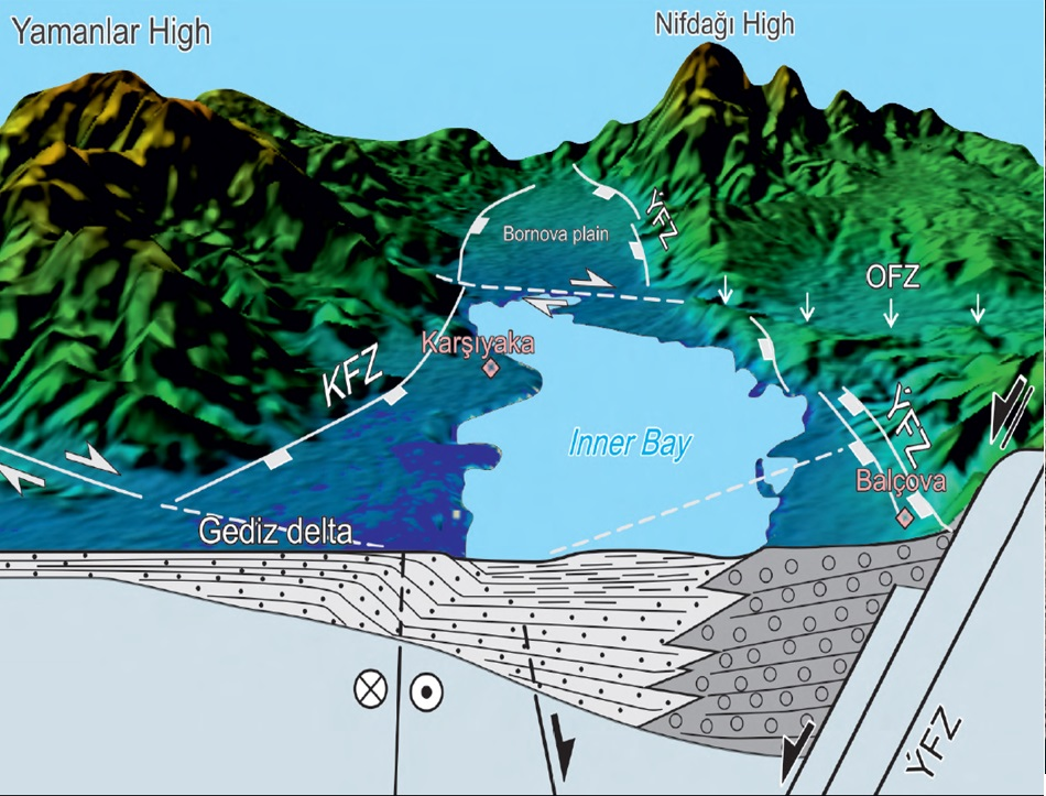 Cartoon of two mountains, separated by a deep basin.