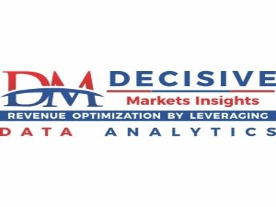 Automated Spend Analysis Solutions Market Trends, Insights,