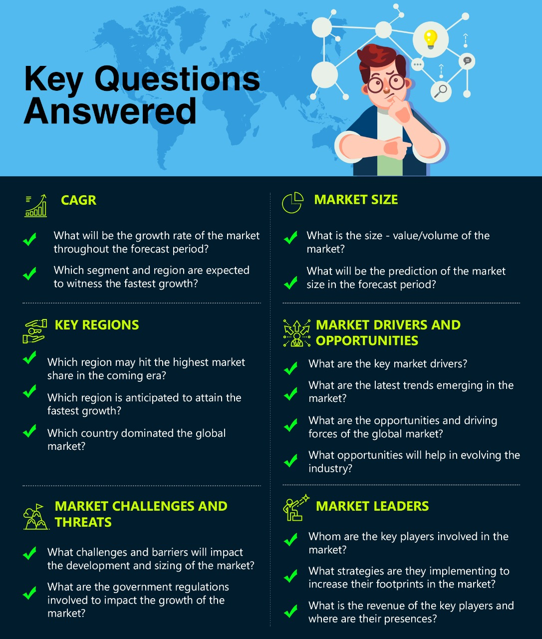 Key-Question-and-answered-market-research-report