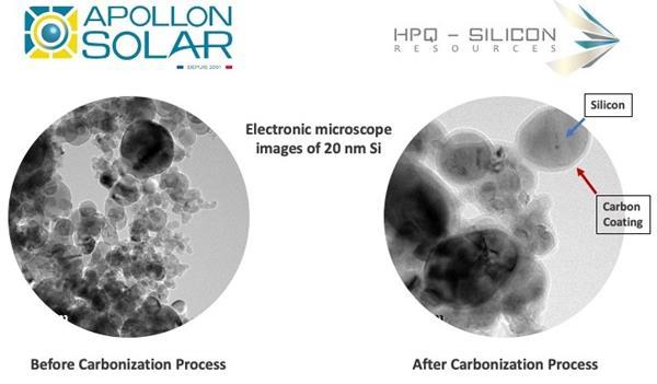 Image 1) Nano Silicon powders (ENG)
