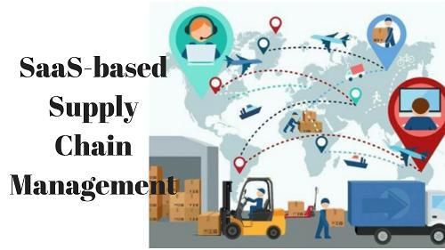 SaaS-based Supply Chain Management Software Market