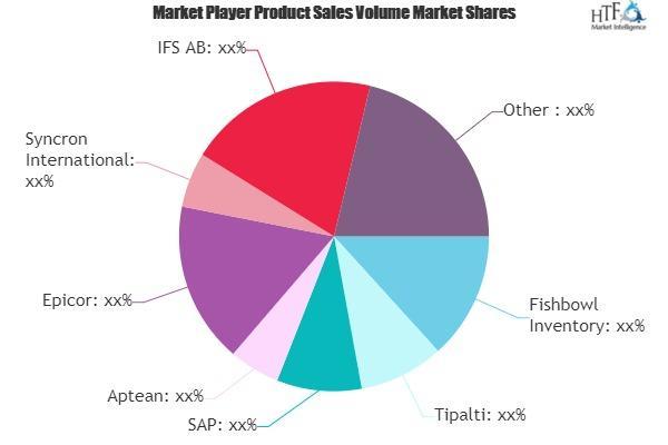 Logistics Software Market