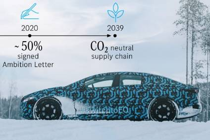 Mercedes sees a challenge ahead posed by higher levels of CO2 emissions involved in electric vehicle production