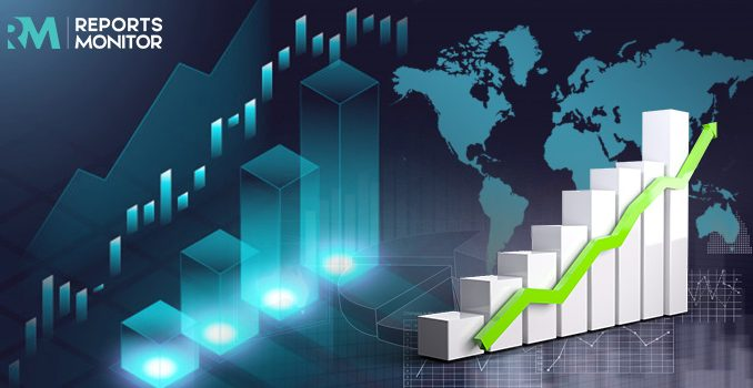 Multi-Enterprise-Supply-Chain-Business-Networks-MESCBNs-Market