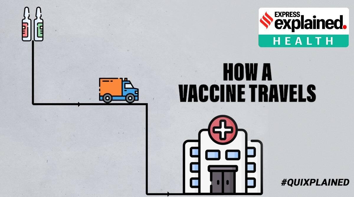 coronavirus vaccine, coronavirus vaccine transportation, Covid vaccine, Vaccine news, India Covid vaccine, Indian Express