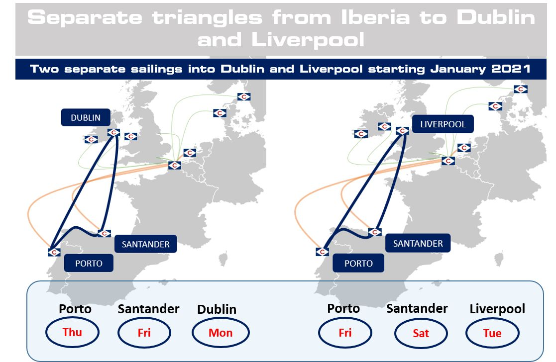 CLdN route map from Dublin and Liverpool to Iberia