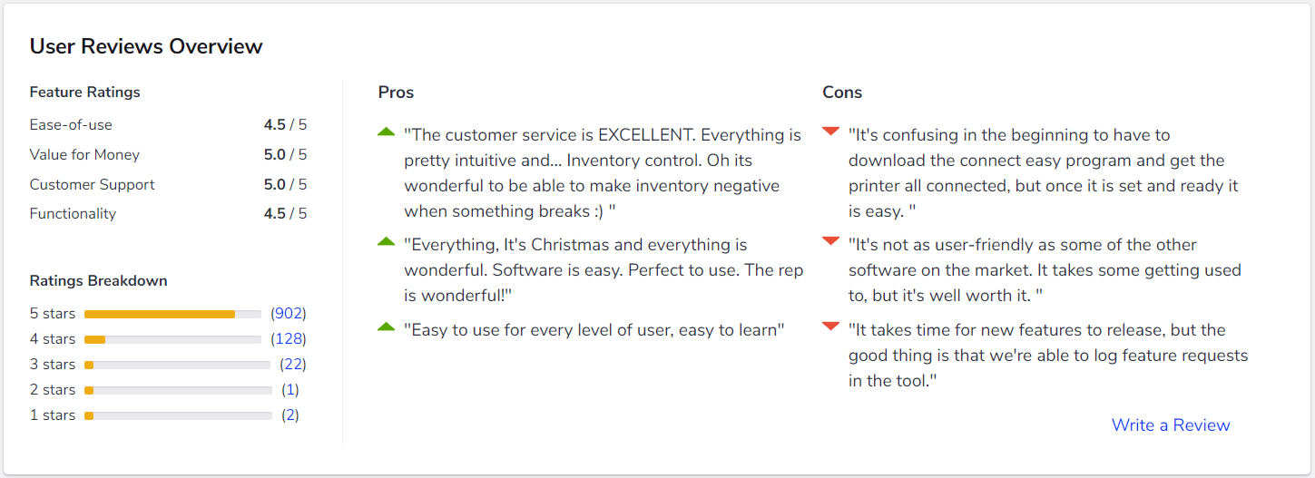 snapshot of user reviews for shippingeasy software in software advice's catalog