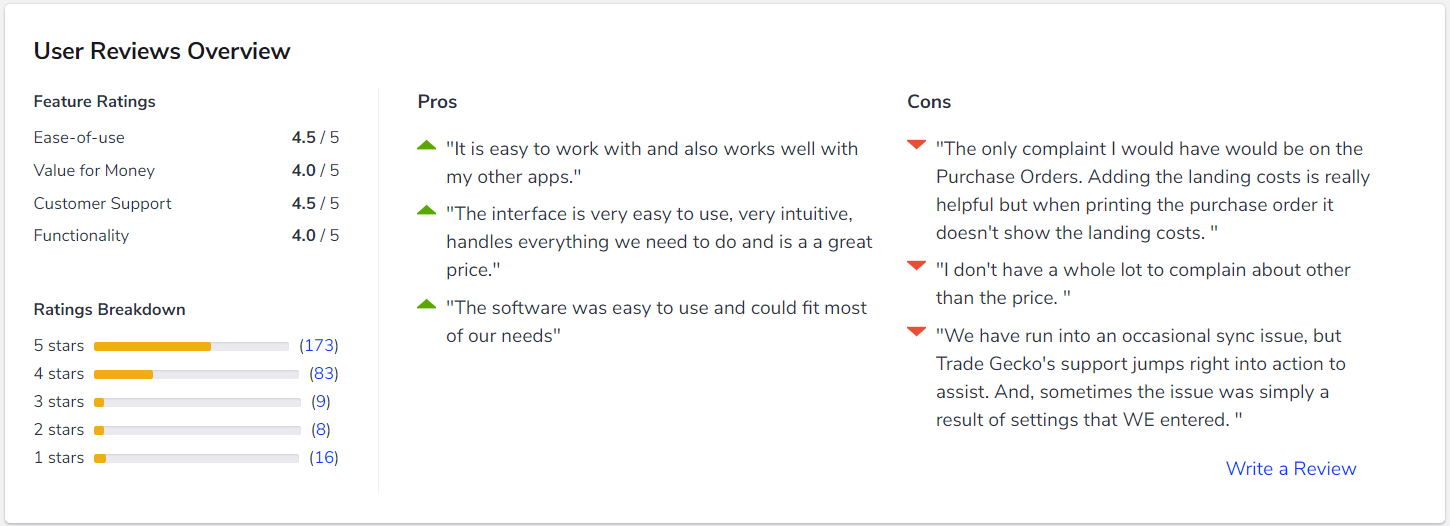 snapshot of user reviews for quickbooks commerce software  in software advice's catalog