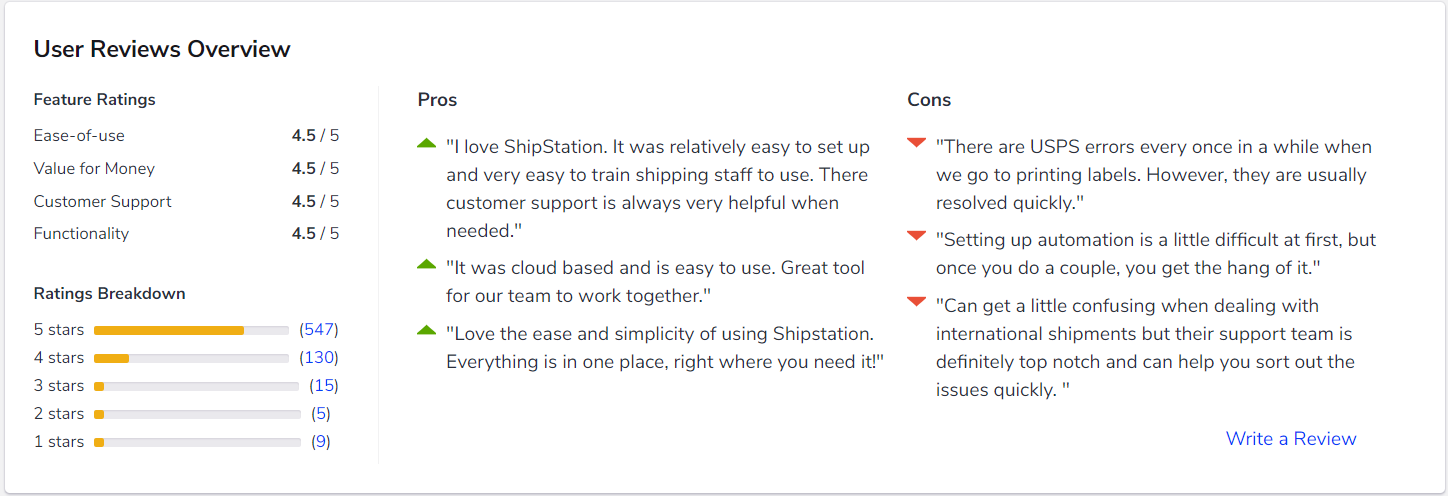 user reviews for shipstation's shipstation software product in software advice's catalog