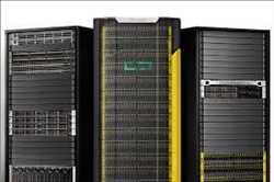 Converged System Market