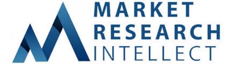 Supply Chain Management Market