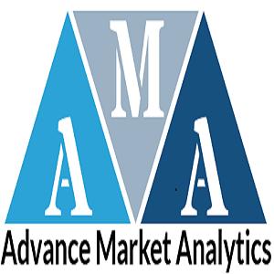 Warehousing Market t