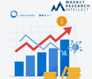 Market rsearch Analysis